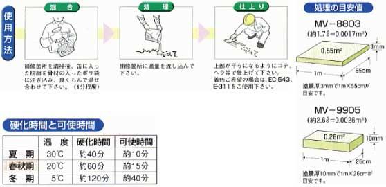 オッシャーコートMV-8803・MV-9905使用方法